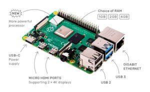 Esquema de componentes de Raspberry Pi 4